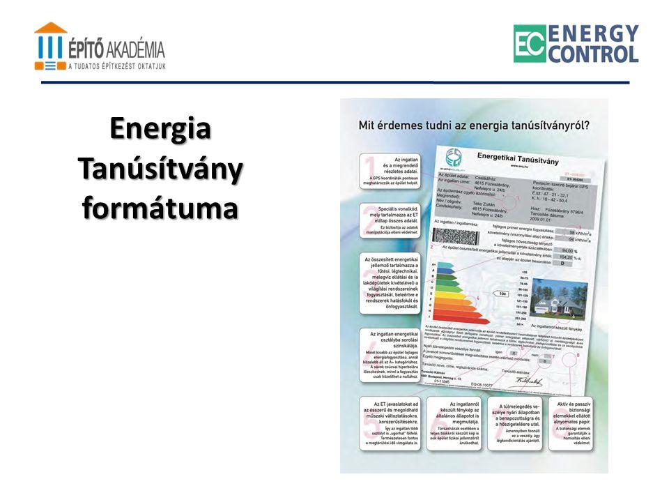 Energia Tanúsítvány formátuma