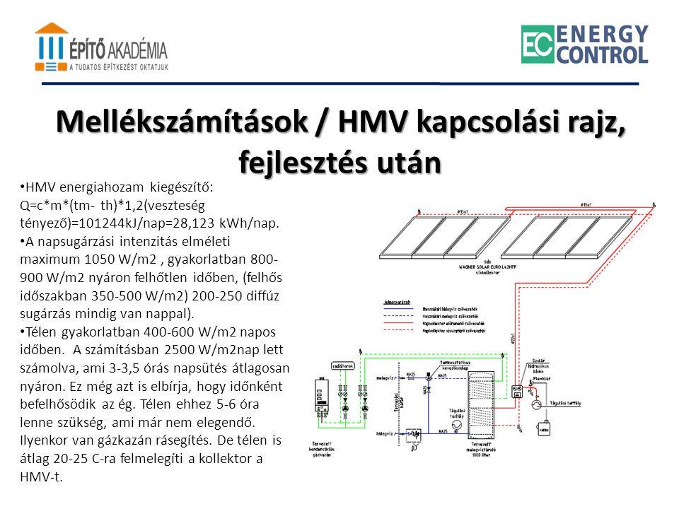 Mellékszámítások / HMV kapcsolási rajz, fejlesztés után