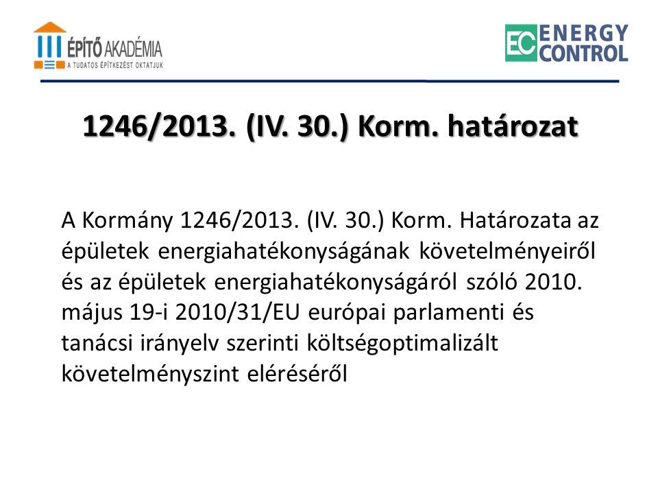 1246/2013. (IV. 30.) Korm. határozat