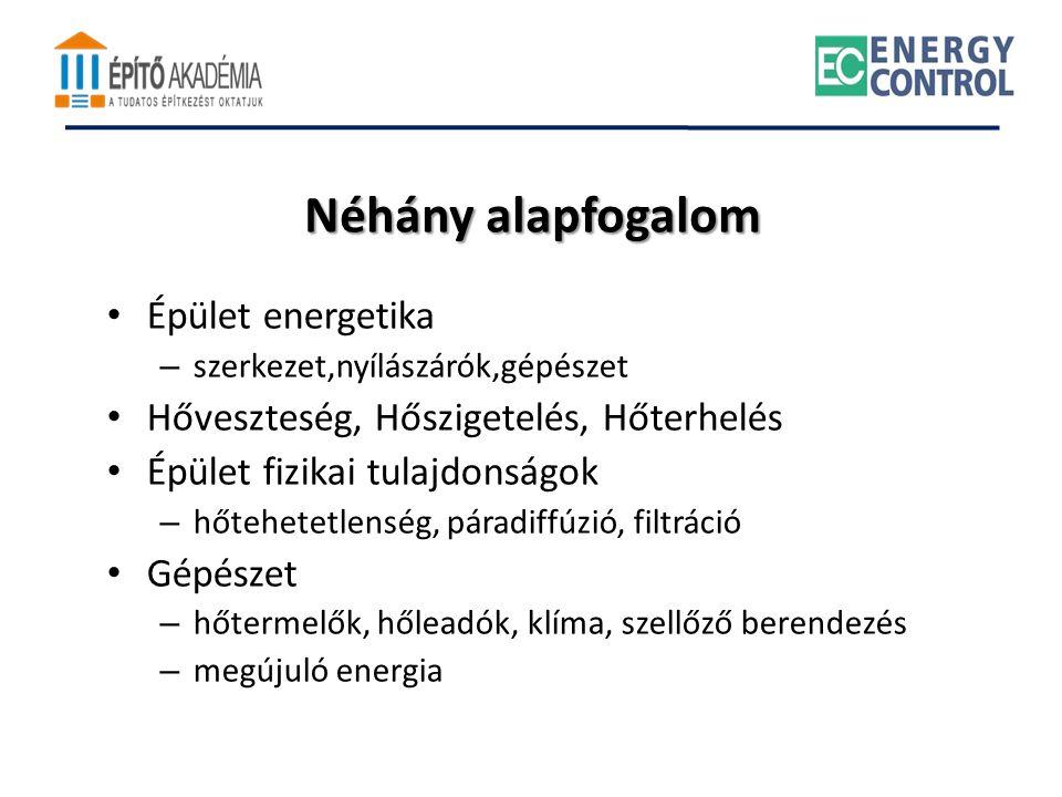 Néhány alapfogalom Épület energetika