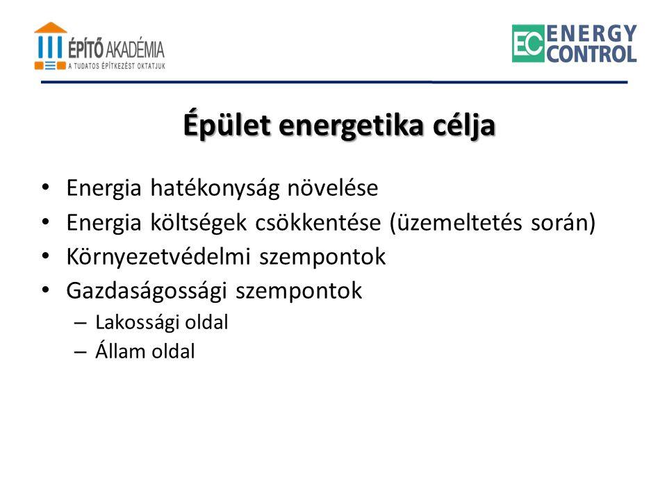Épület energetika célja