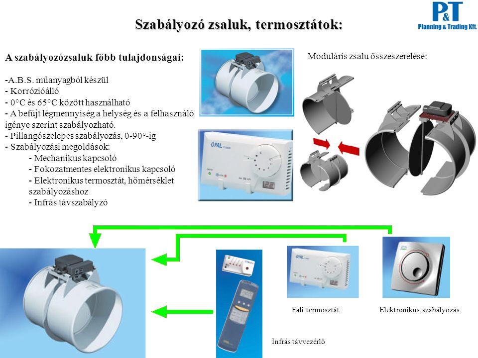 Szabályozó zsaluk, termosztátok: