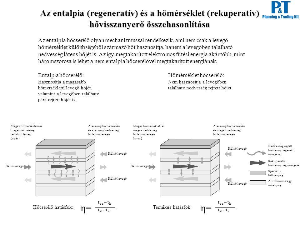 Az entalpia (regeneratív) és a hőmérséklet (rekuperatív) hővisszanyerő összehasonlítása