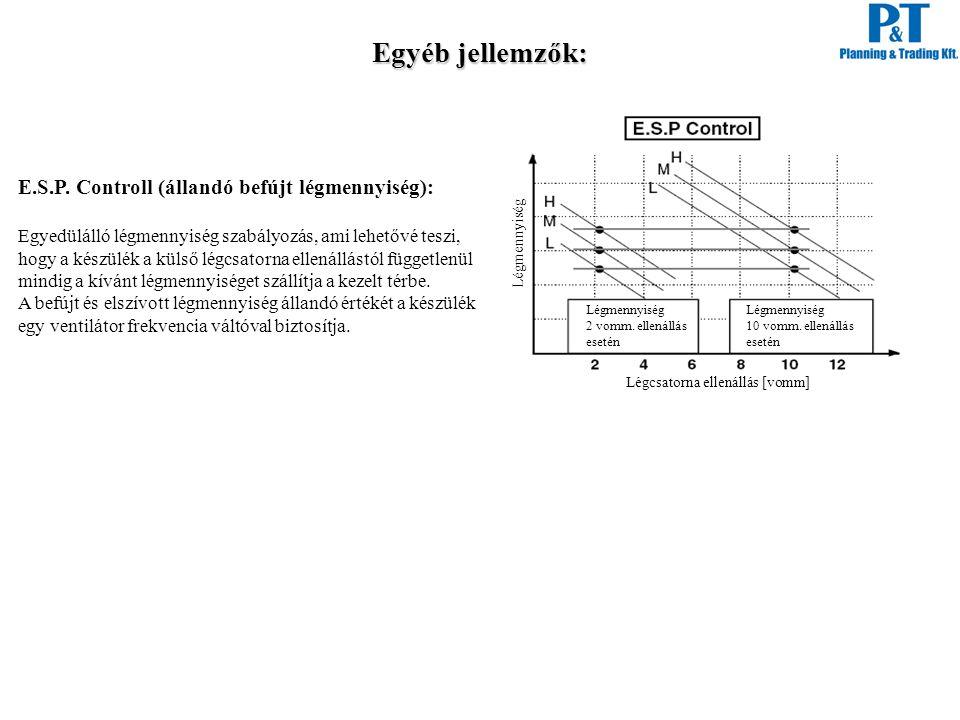 Egyéb jellemzők: E.S.P. Controll (állandó befújt légmennyiség):