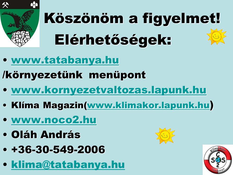 Köszönöm a figyelmet! Elérhetőségek: www.tatabanya.hu