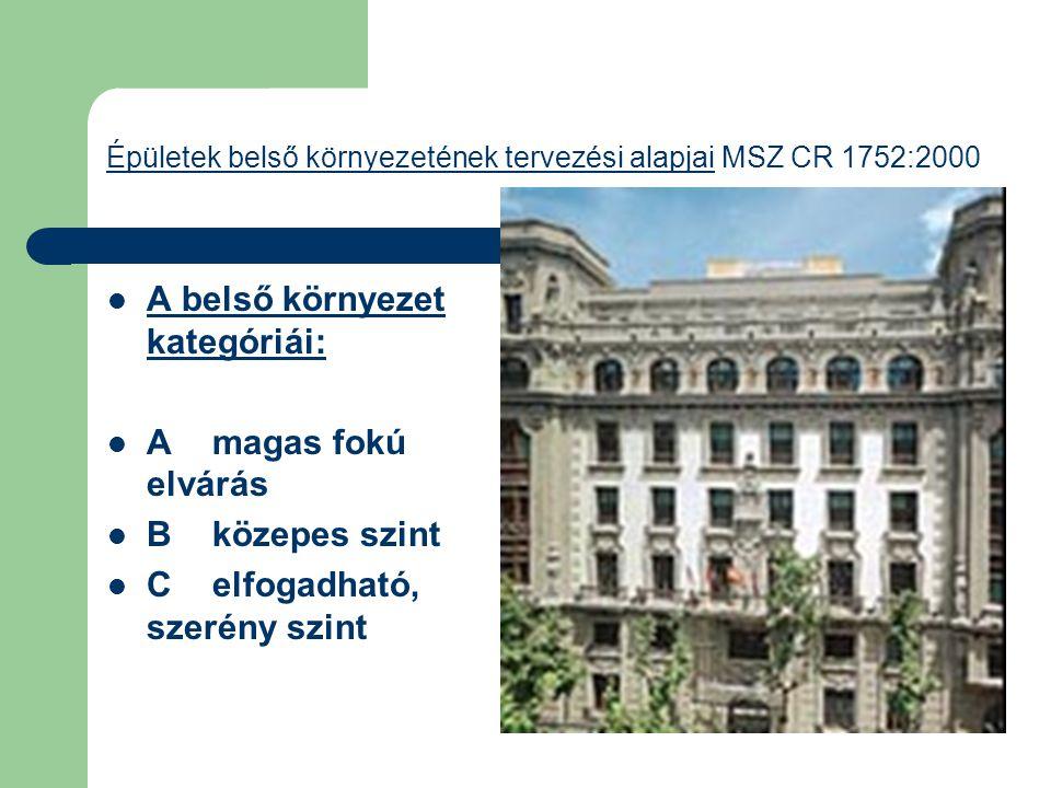 Épületek belső környezetének tervezési alapjai MSZ CR 1752:2000