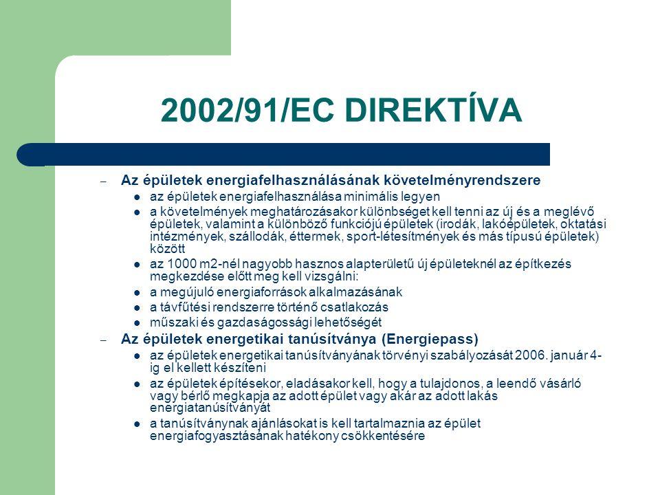 2002/91/EC DIREKTÍVA Az épületek energiafelhasználásának követelményrendszere. az épületek energiafelhasználása minimális legyen.