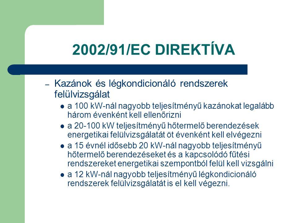 2002/91/EC DIREKTÍVA Kazánok és légkondicionáló rendszerek felülvizsgálat.