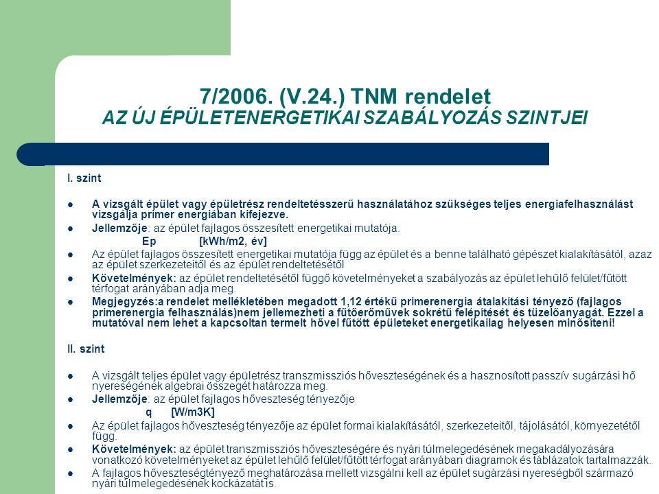 7/2006. (V.24.) TNM rendelet AZ ÚJ ÉPÜLETENERGETIKAI SZABÁLYOZÁS SZINTJEI