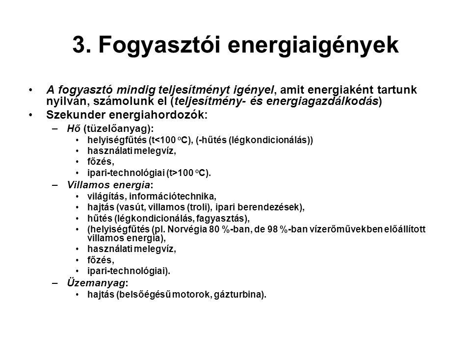 3. Fogyasztói energiaigények
