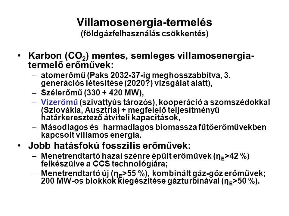 Villamosenergia-termelés (földgázfelhasználás csökkentés)