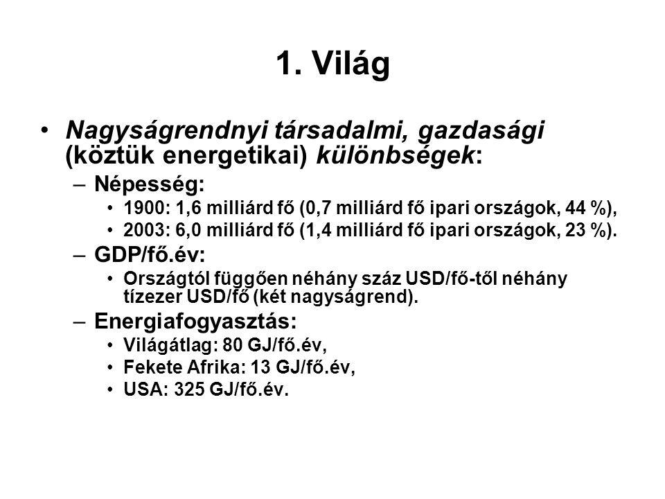 1. Világ Nagyságrendnyi társadalmi, gazdasági (köztük energetikai) különbségek: Népesség: