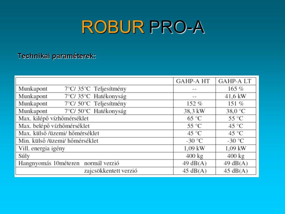 ROBUR PRO-A Technikai paraméterek: