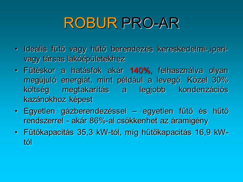 ROBUR PRO-AR Ideális fűtő vagy hűtő berendezés kereskedelmi-,ipari- vagy társas lakóépületekhez.