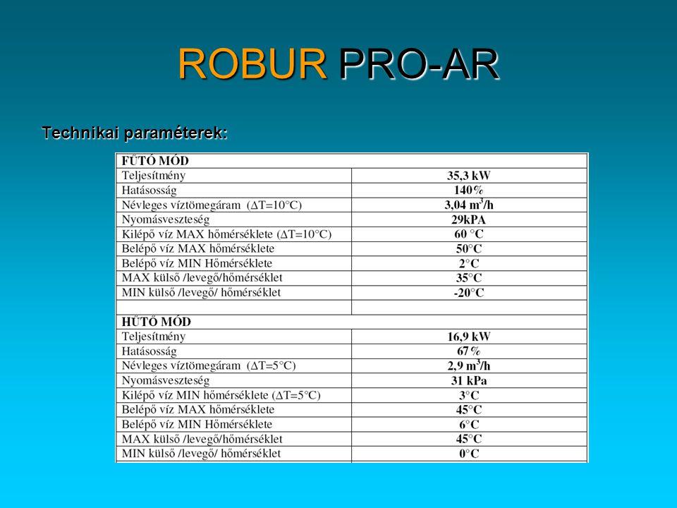 ROBUR PRO-AR Technikai paraméterek: