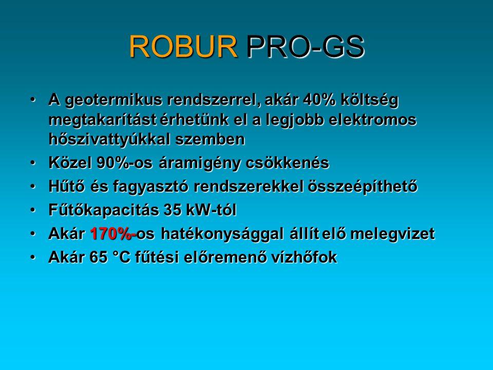 ROBUR PRO-GS A geotermikus rendszerrel, akár 40% költség megtakarítást érhetünk el a legjobb elektromos hőszivattyúkkal szemben.