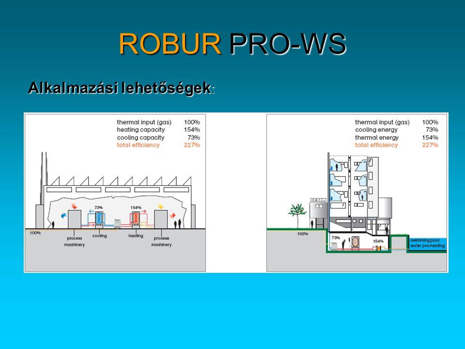 ROBUR PRO-WS Alkalmazási lehetőségek: