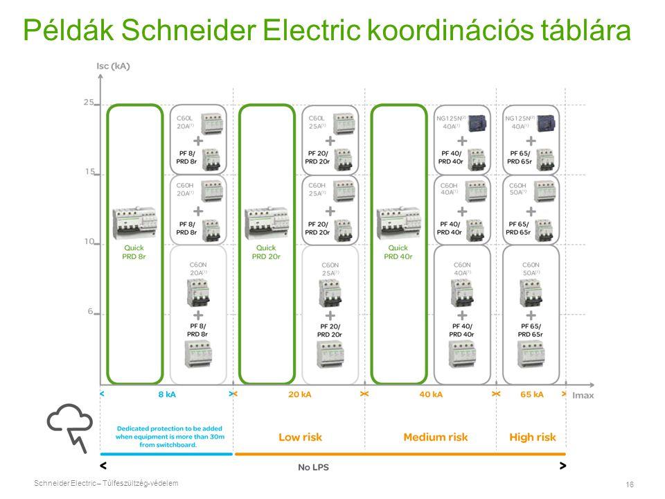 Példák Schneider Electric koordinációs táblára