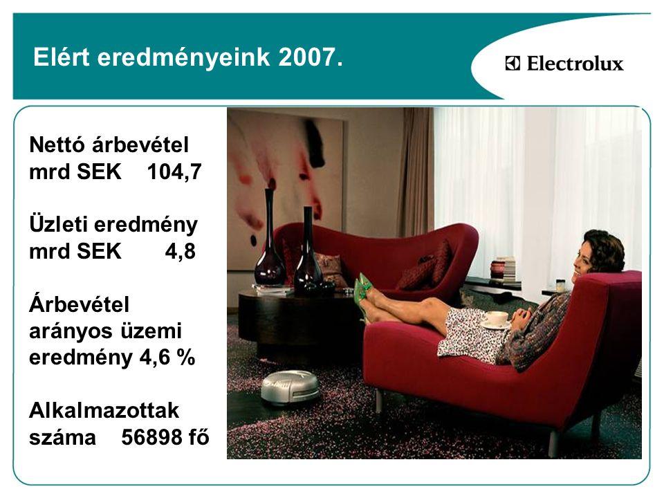 Elért eredményeink 2007. Nettó árbevétel mrd SEK 104,7
