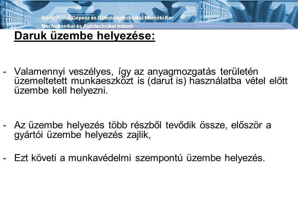 Daruk üzembe helyezése: