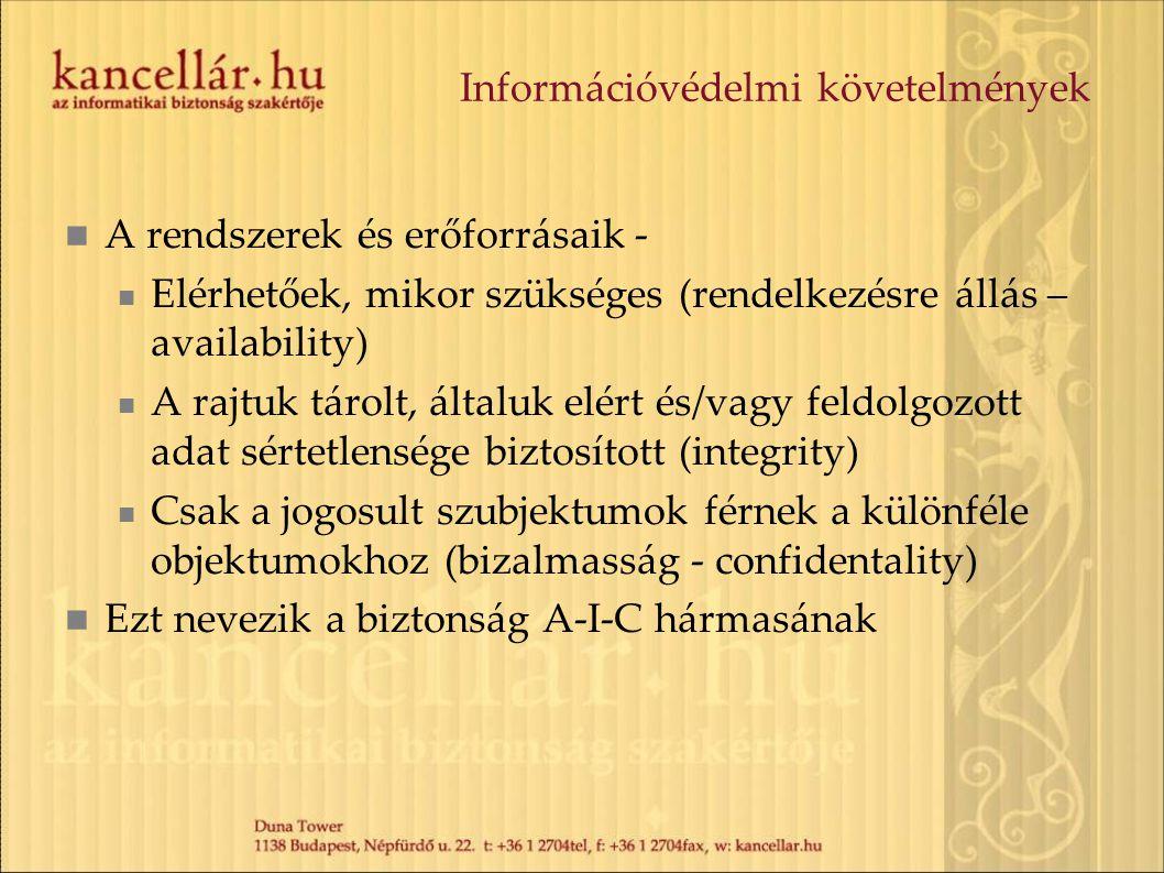 Információvédelmi követelmények