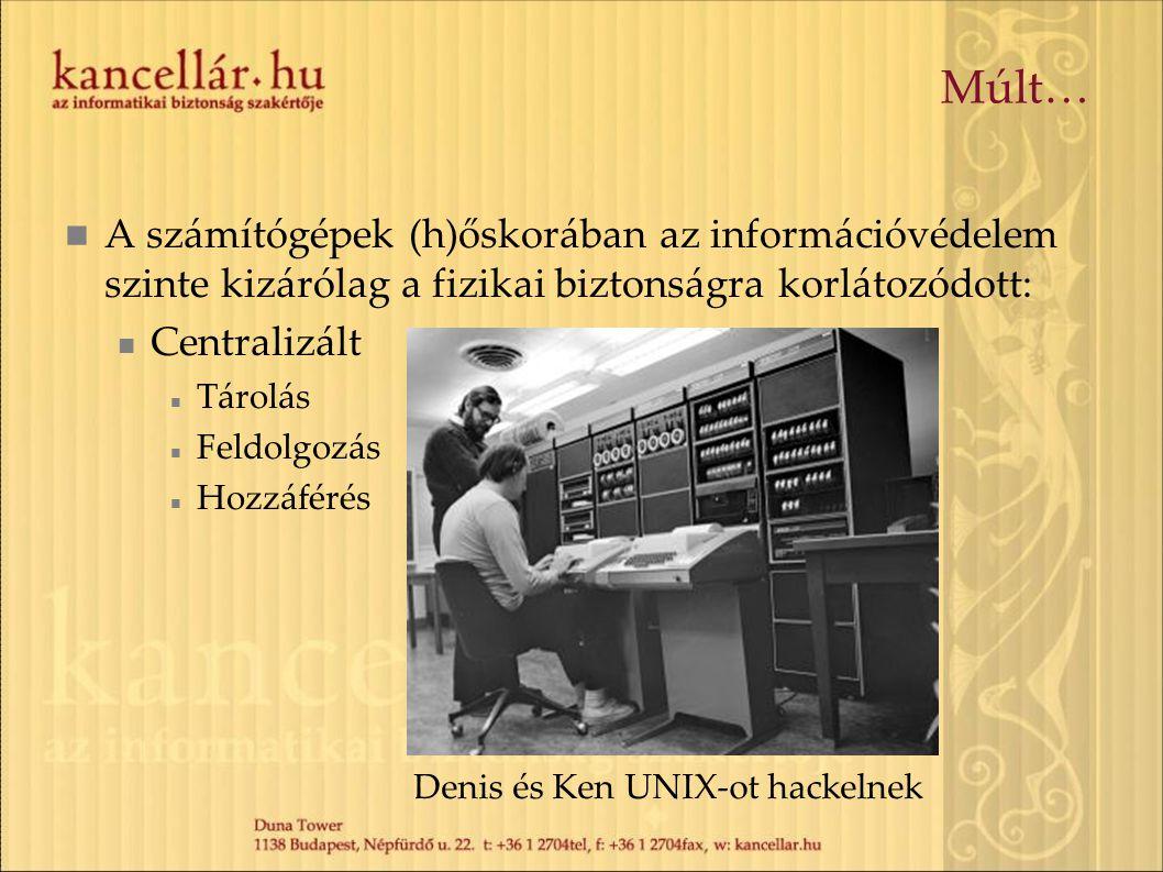 Denis és Ken UNIX-ot hackelnek