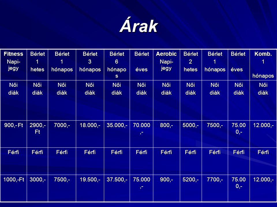 Árak Fitness Napi-jegy Bérlet 1 hetes hónapos 3 6 éves Aerobic 2 Komb.