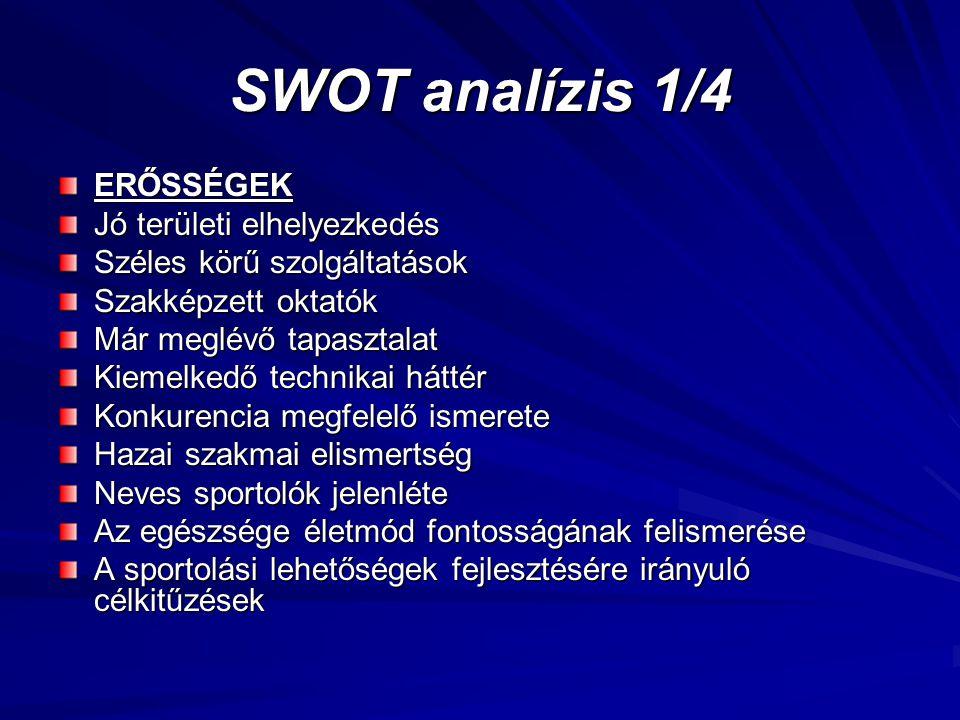 SWOT analízis 1/4 ERŐSSÉGEK Jó területi elhelyezkedés