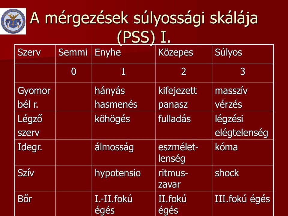 A mérgezések súlyossági skálája (PSS) I.