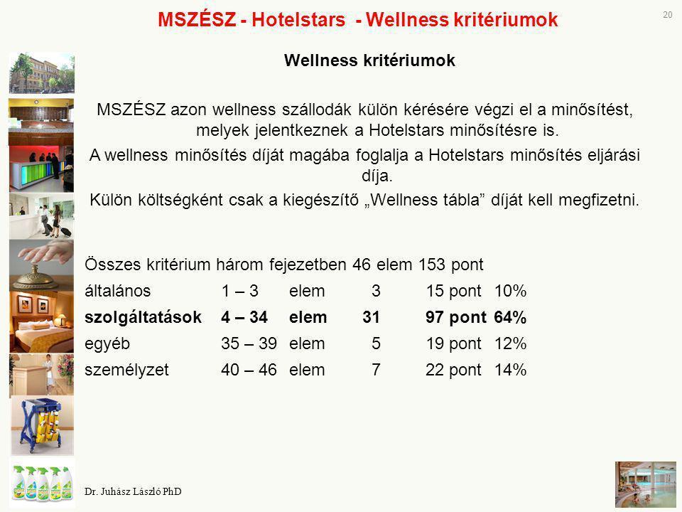 MSZÉSZ - Hotelstars - Wellness kritériumok