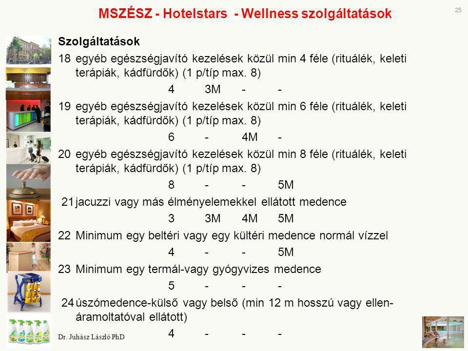 MSZÉSZ - Hotelstars - Wellness szolgáltatások