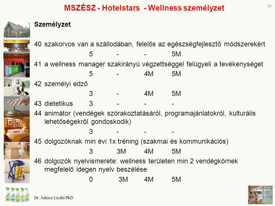 MSZÉSZ - Hotelstars - Wellness személyzet