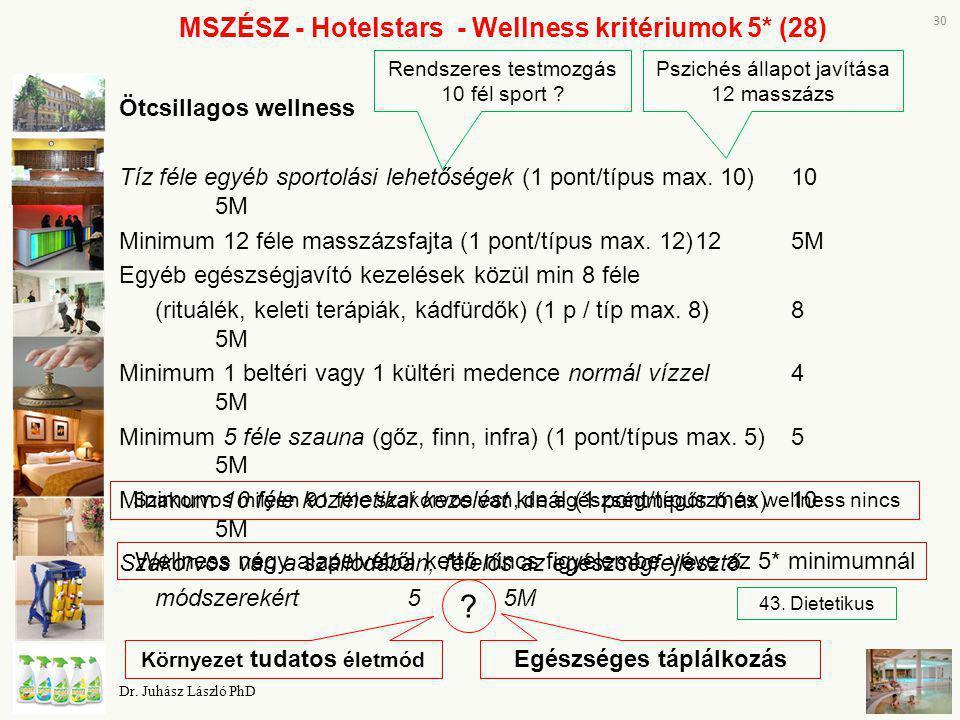 MSZÉSZ - Hotelstars - Wellness kritériumok 5* (28)