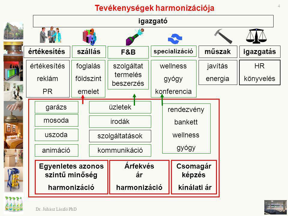 Tevékenységek harmonizációja Egyenletes azonos szintű minőség