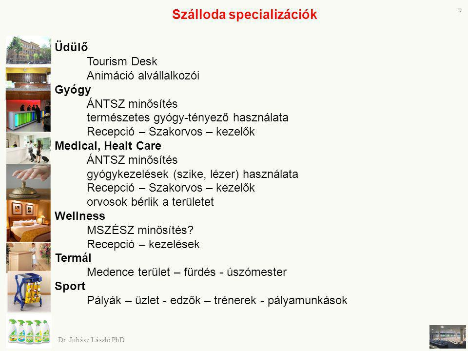 Szálloda specializációk