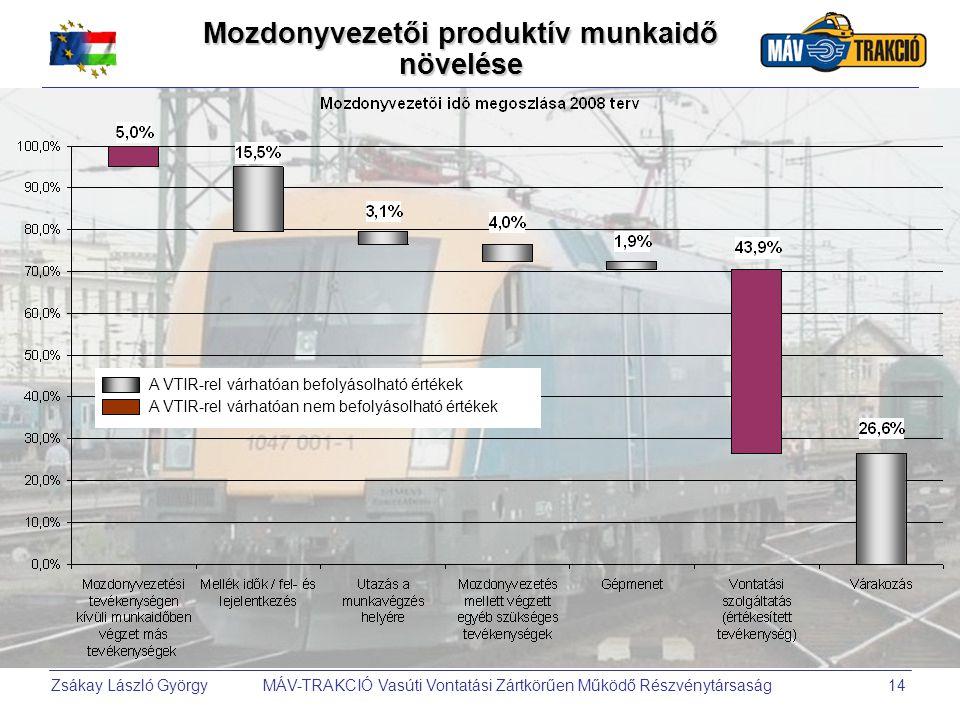 Mozdonyvezetői produktív munkaidő növelése