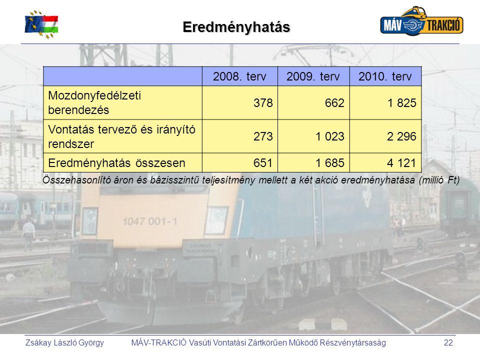 Eredményhatás 2008. terv 2009. terv 2010. terv