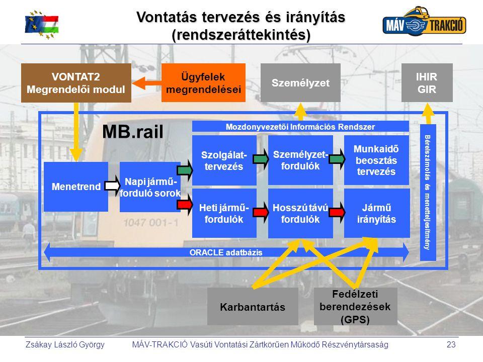 MB.rail Vontatás tervezés és irányítás (rendszeráttekintés) VONTAT2