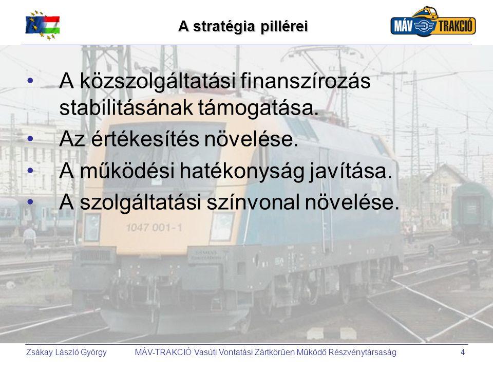 A közszolgáltatási finanszírozás stabilitásának támogatása.