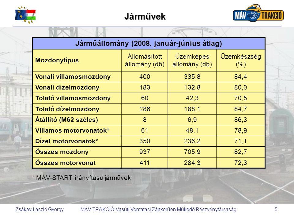 Járműállomány (2008. január-június átlag)