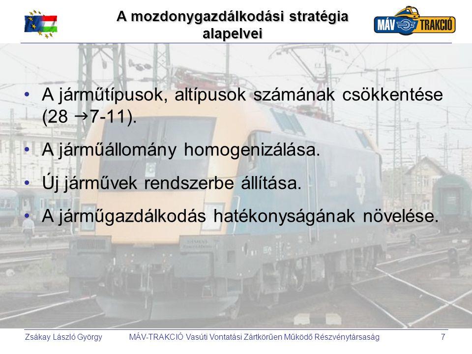 A mozdonygazdálkodási stratégia alapelvei