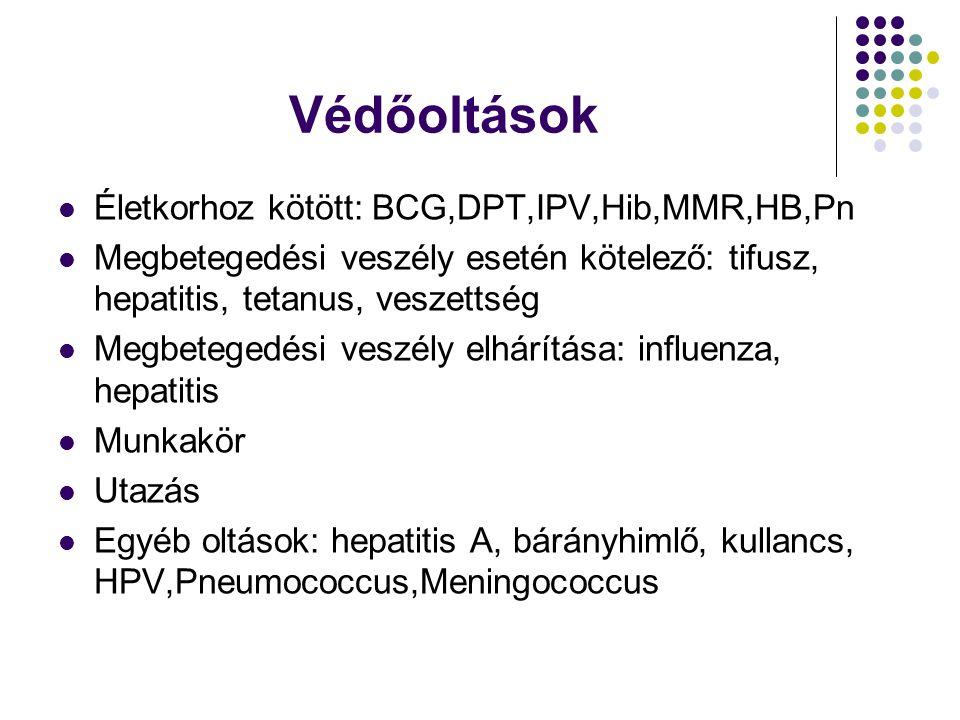 Védőoltások Életkorhoz kötött: BCG,DPT,IPV,Hib,MMR,HB,Pn