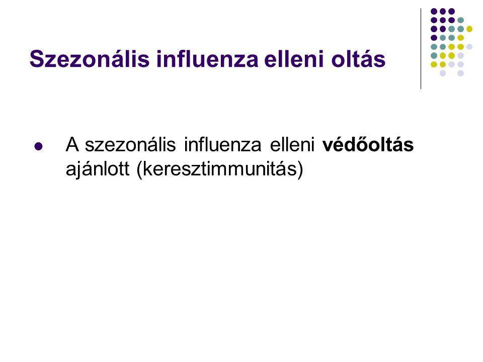 Szezonális influenza elleni oltás