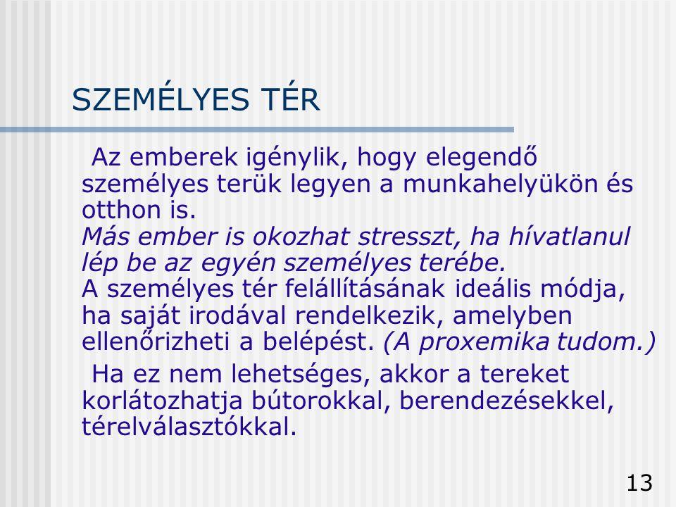 SZEMÉLYES TÉR
