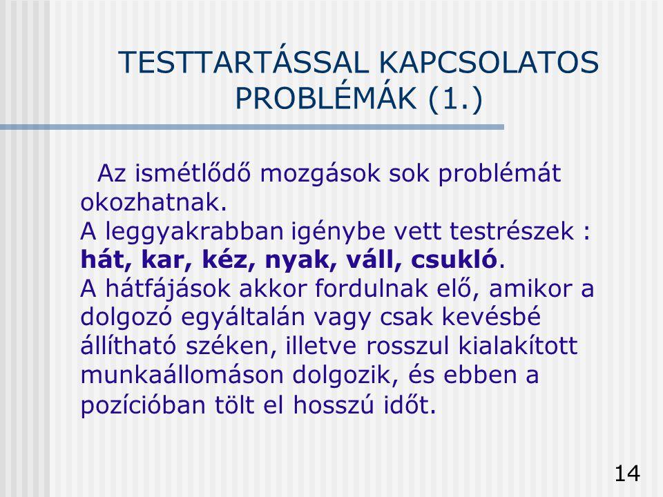 TESTTARTÁSSAL KAPCSOLATOS PROBLÉMÁK (1.)