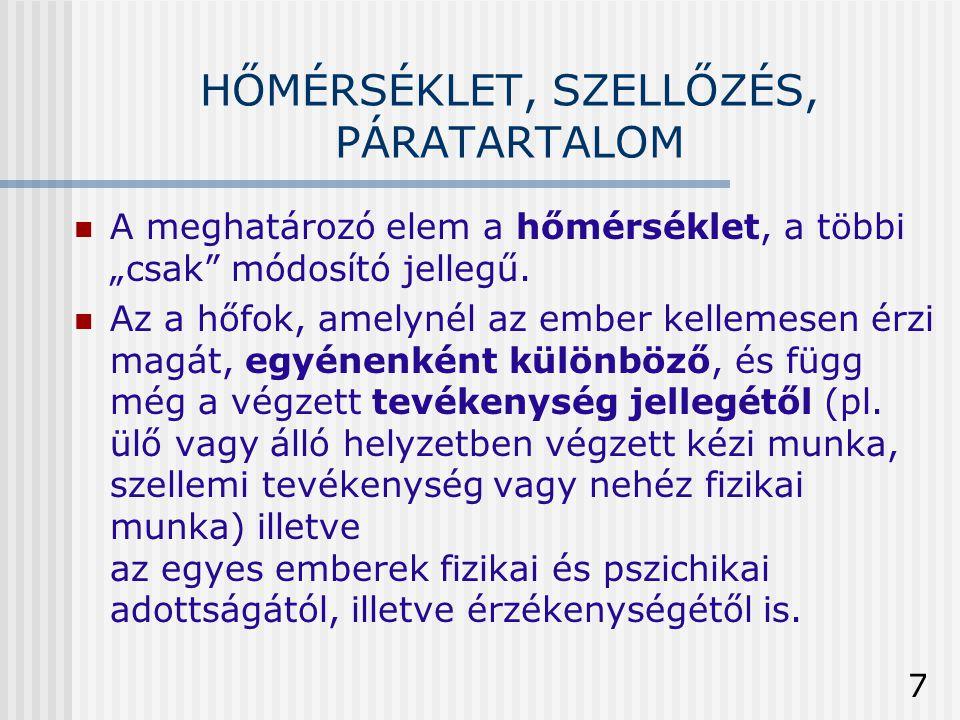 HŐMÉRSÉKLET, SZELLŐZÉS, PÁRATARTALOM