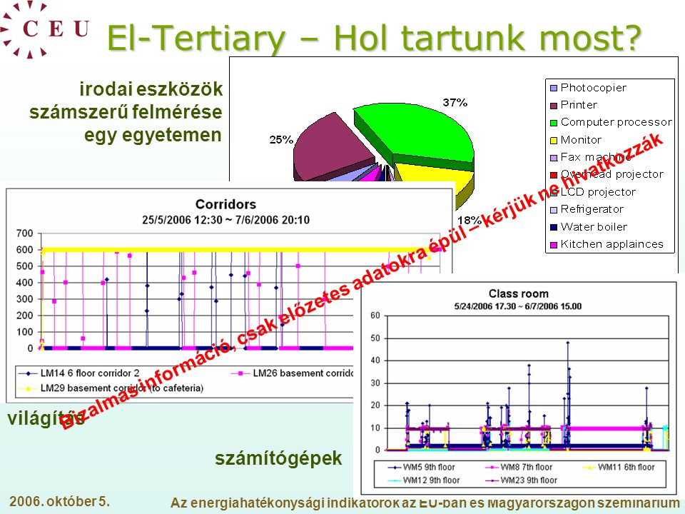 El-Tertiary – Hol tartunk most