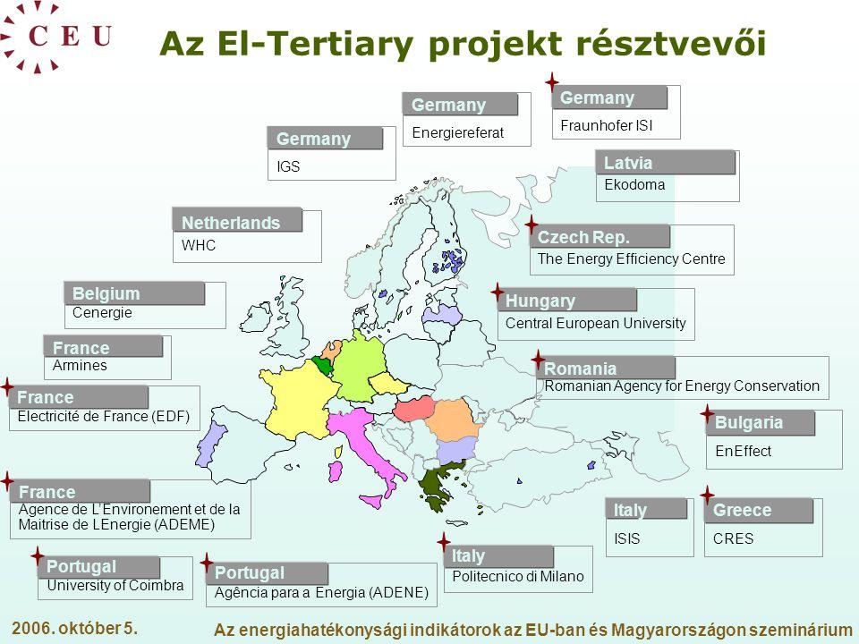 Az El-Tertiary projekt résztvevői