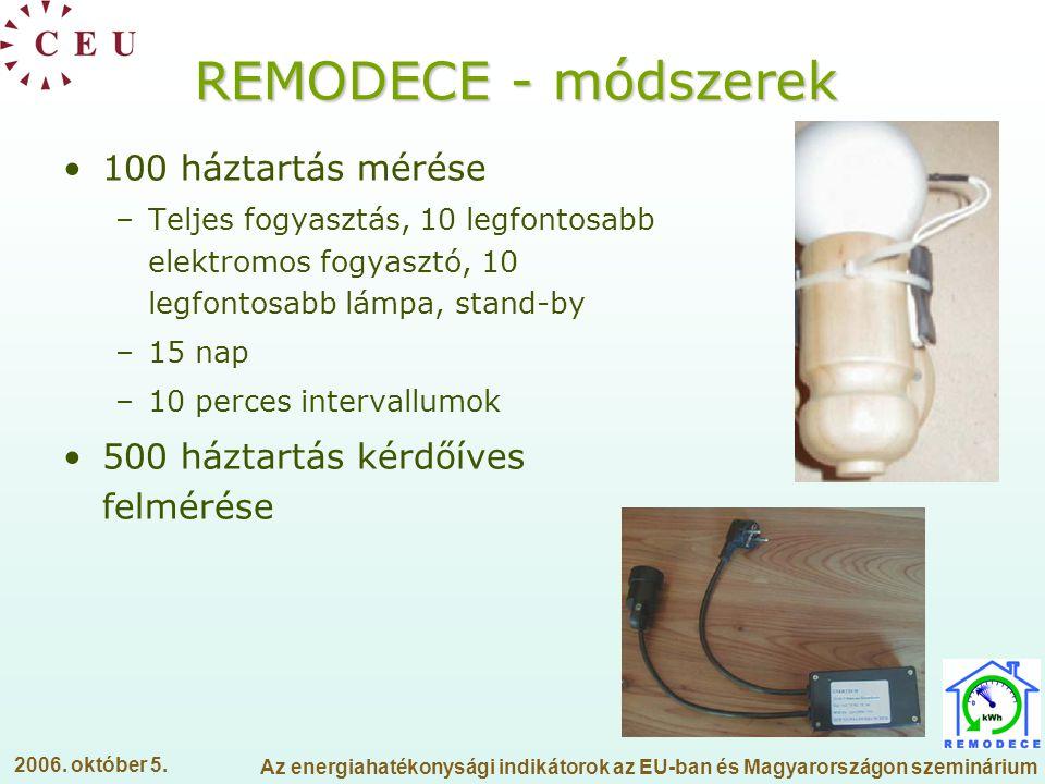 REMODECE - módszerek 100 háztartás mérése