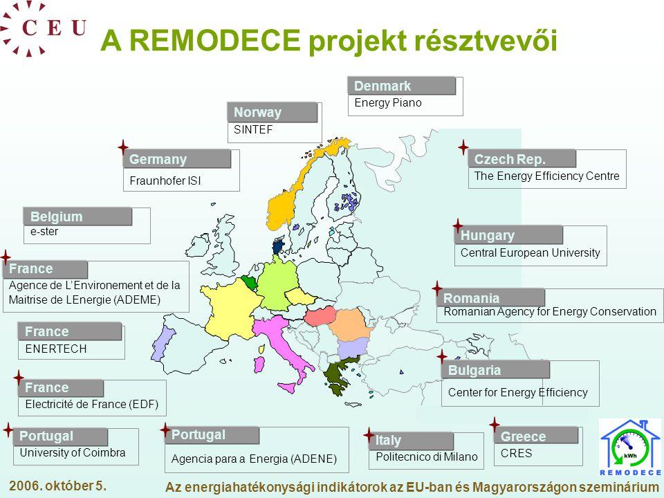 A REMODECE projekt résztvevői